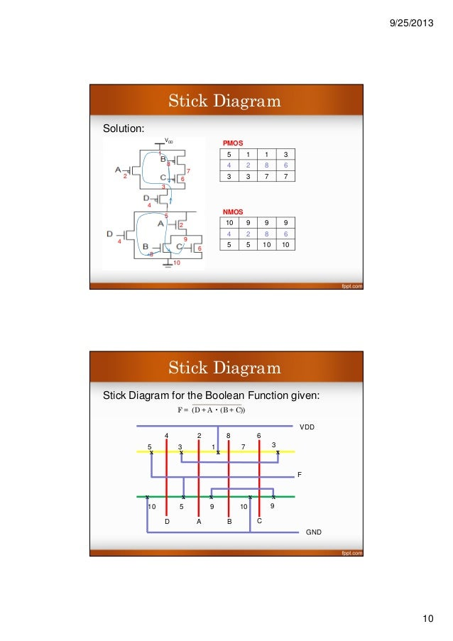 photograph about Family Dollar Printable Application called CMOS Issue 6 -_building_combinational_logic_circuits