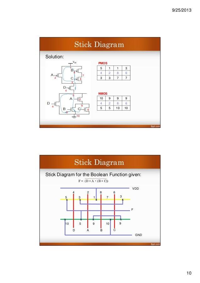 Cmos topic 6 designingcombinationallogiccircuits stick diagram vdd 10 ccuart Images