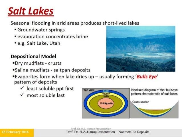 Topic 11 evaporite salt deposits