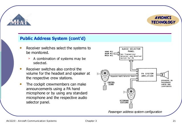 aircraft communication topic 6 pa system passenger address system configuration av2220 aircraft communication systems chapter 3 20 21 aavviioonniiccss tteecchhnnoollooggyy public