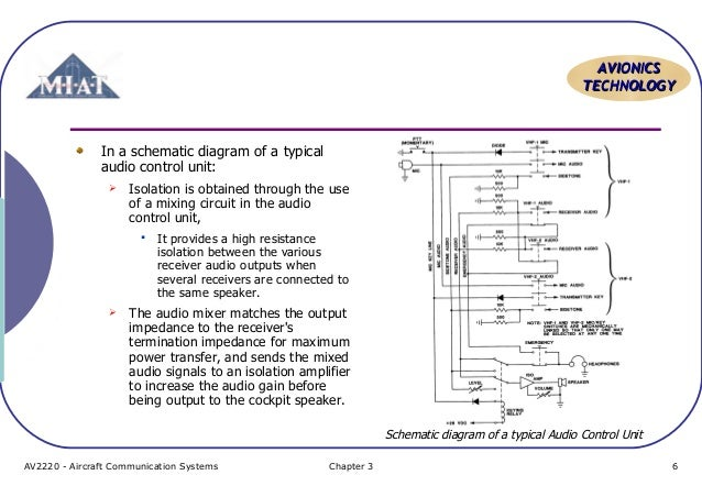 aircraft communication systems chapter 3 5