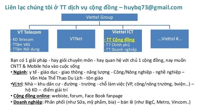 Viettel Group VT Telecom - KD Telecom - TTâm VAS - TTâm Nội dung VTNet Viettel ICT - TT Cộng đồng - TT Chính phủ - TT Doan...