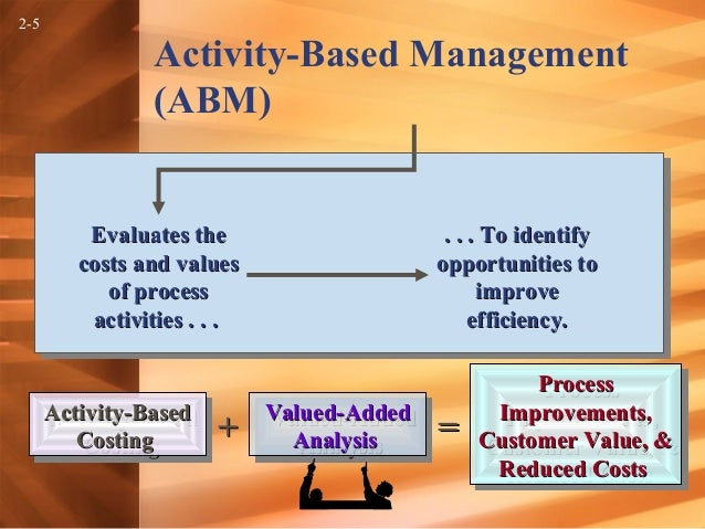 activity based management a summary Activity-based management focuses on business processes and managerial activities driving organizational business goals.