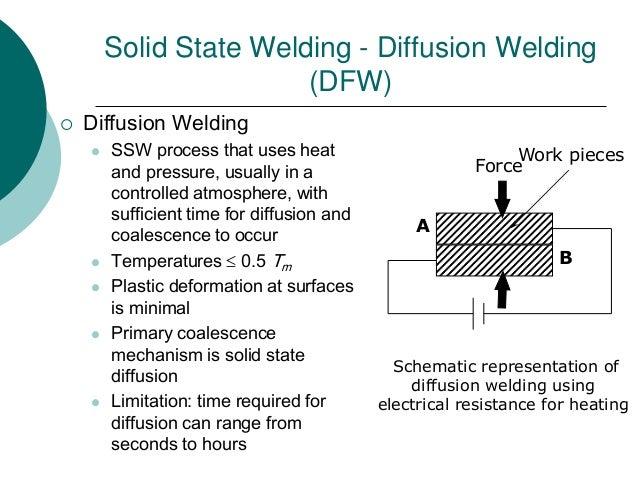 topic 7 joining process welding brazing soldering fastening 160214 rh slideshare net Argon Welding Diffusion Welding Machine
