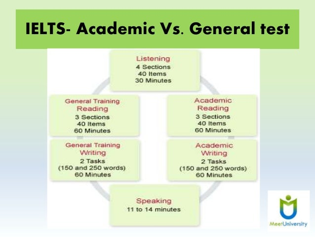 How to writing essay in ielts general training task 1 pdf