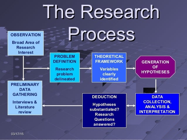 explain the importance of literature review in research process