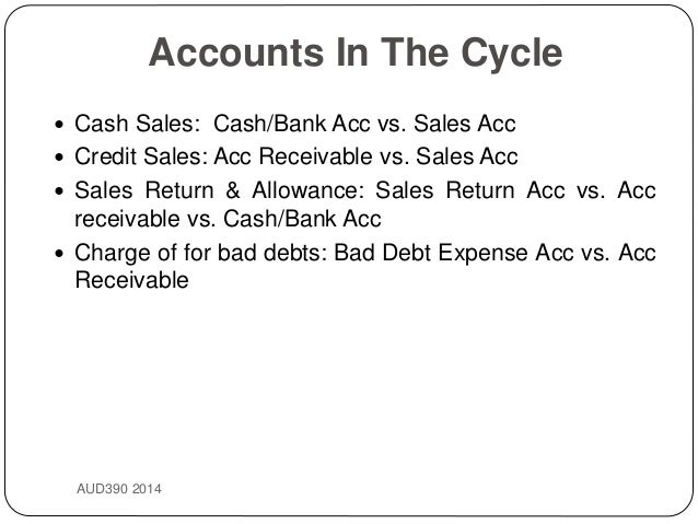 auditing the revenue cycle ch 14 Chapter 14 auditing the revenue cycle learning check 14-1 a the revenue cycle includes the activities involved in the exchange of goods and services with customers and the realization of the revenue in cash.