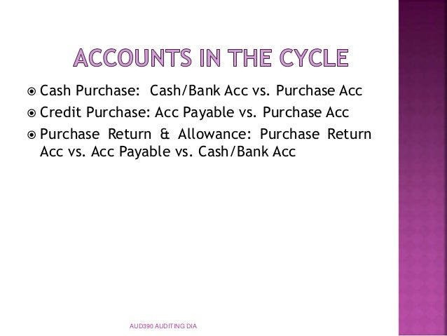 Topic 9 Audit Of Purchase And Payment Cycle Acc Payables 1