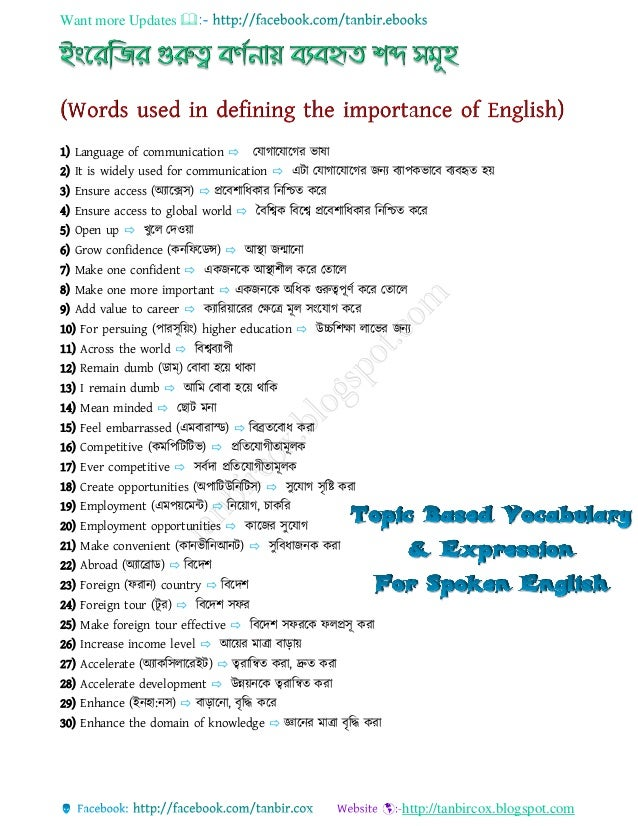 Topic based vocabulary & expression for spoken english Slide 2