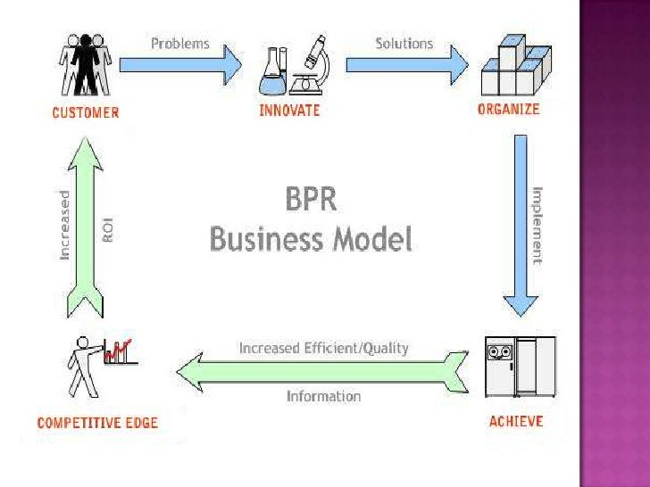 """a description of the business process engineering A business capability defines """"what"""" a business does at its core this differs from """"how"""" things are done or where they are done business cap."""