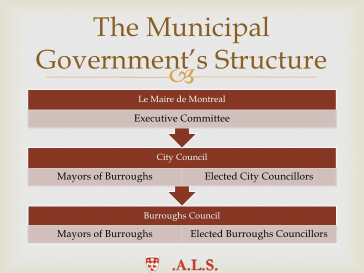 Topic - Elected Officials in Montreal Slide 2