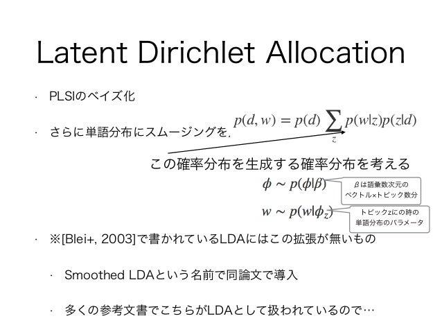 Latent Dirichlet Allocation • PLSIのベイズ化 • さらに単語分布にスムージングを入れる • ※[Blei+, 2003]で書かれているLDAにはこの拡張が無いもの • Smoothed LDAという名前で同論文...