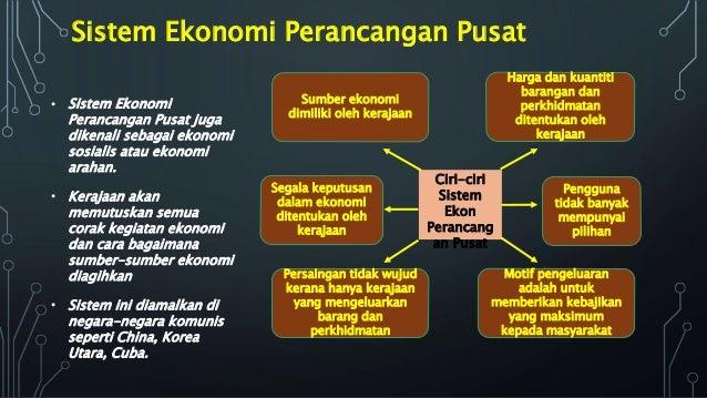 Topik 1 Arah Cabaran Perniagaan