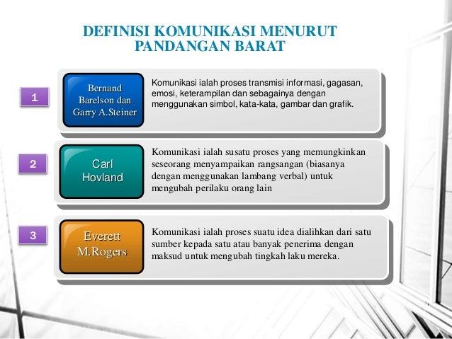 Topik 1 Konsep Komunikasi