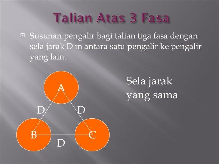 <ul><li>Susunan pengalir bagi talian tiga fasa dengan sela jarak D m antara satu pengalir ke pengalir yang lain.  </li></u...