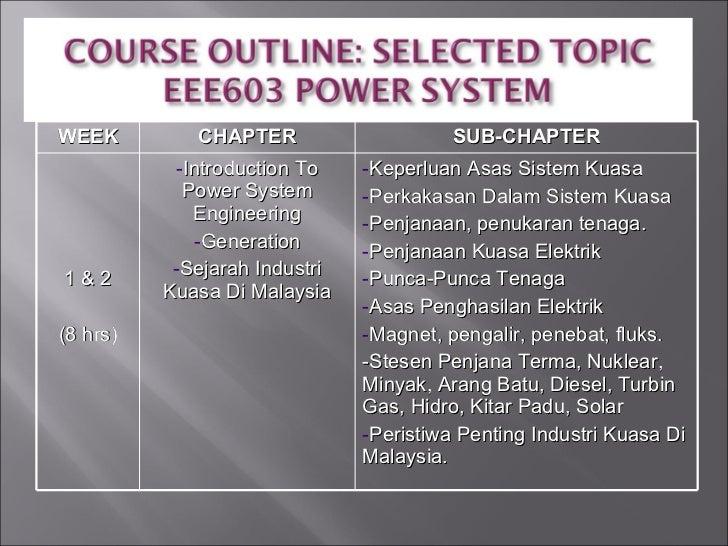 WEEK CHAPTER SUB-CHAPTER 1 & 2 (8 hrs) <ul><li>Introduction To Power System Engineering </li></ul><ul><li>Generation </li>...