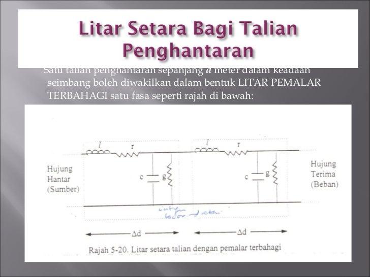 <ul><li>Satu talian penghantaran sepanjang  d  meter dalam keadaan seimbang boleh diwakilkan dalam bentuk LITAR PEMALAR TE...