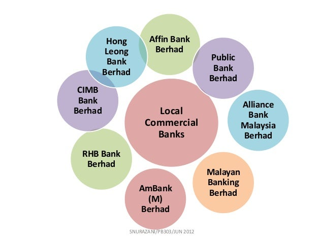 cimb bank organisation structure Cimb group is held in majority by cimb group holdings berhad it is a fully integrated investment bank it offers the full range of services in the debt markets, the equity markets and.