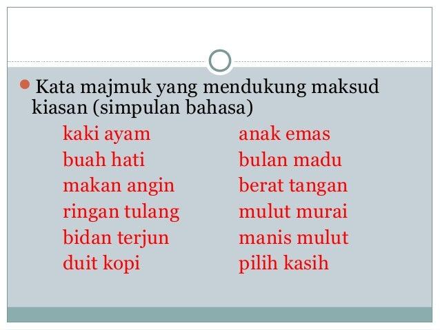 Topik 4 Unit Bahasa Bentuk Kata 2