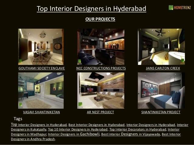 Top Interior Designers In Hyderabad