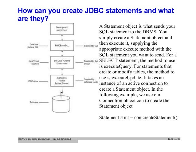jdbc interview questions and answers pdf free download