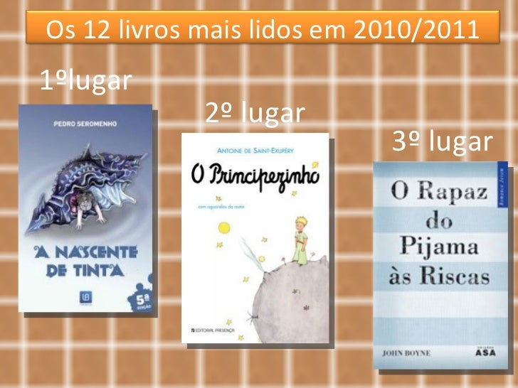 1ºlugar 2º lugar 3º lugar Os 12 livros mais lidos em 2010/2011
