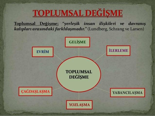 TOPLUMSAL DEĞİŞİM VE GELİŞİM ile ilgili görsel sonucu