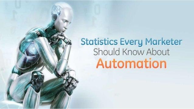 Top Marketing Automation Statistics