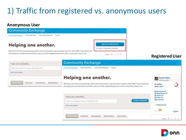 1) Traffic from registered vs. anonymous users Anonymous User  Registered User