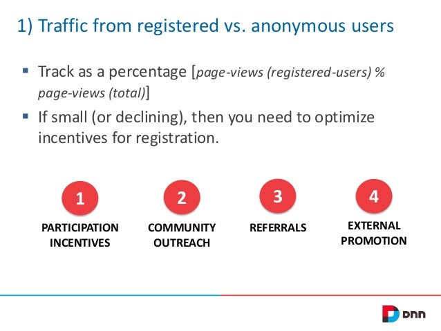 1) Traffic from registered vs. anonymous users  Track as a percentage [page-views (registered-users) % page-views (total)...
