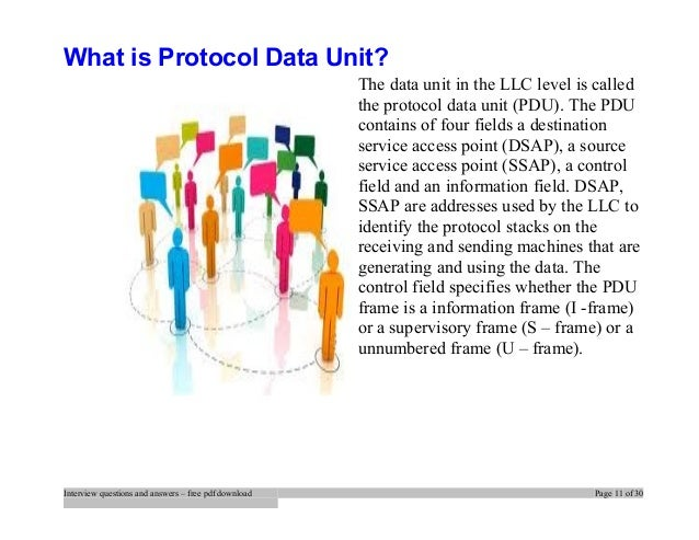 spi protocol interview questions and answers pdf