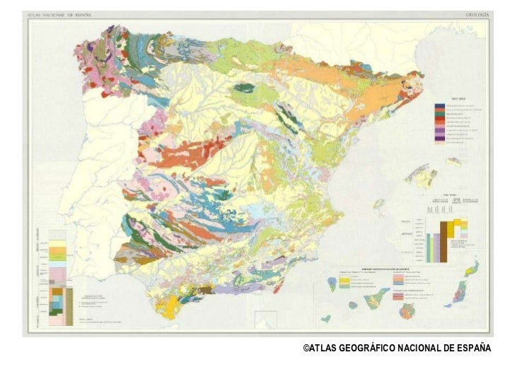 Introduccion Al Mapa Topografico I