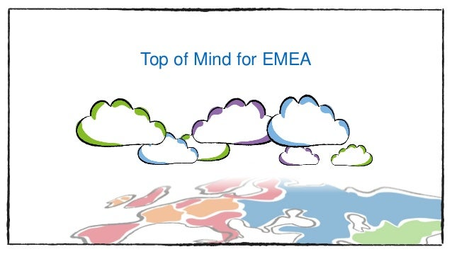 Top of Mind for EMEA