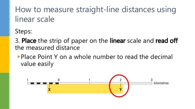 how to draw a linear scale on a map