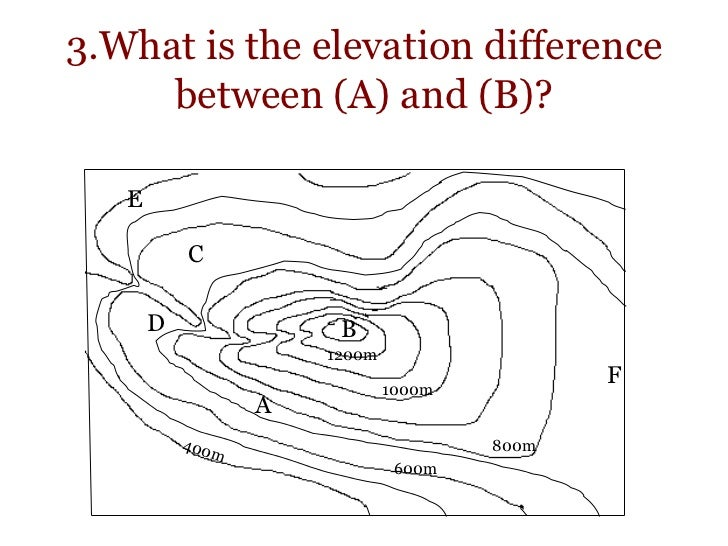 How Do You Find The Elevation On A Topographic Map.Topographic Map With Animation