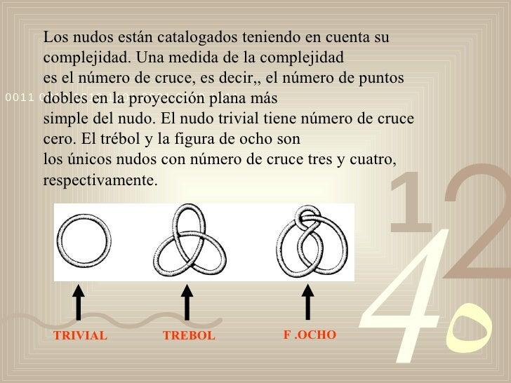 Resultado de imagen de Para el topólogo, un nudo es una curva continua, cerrada y sin puntos dobles.