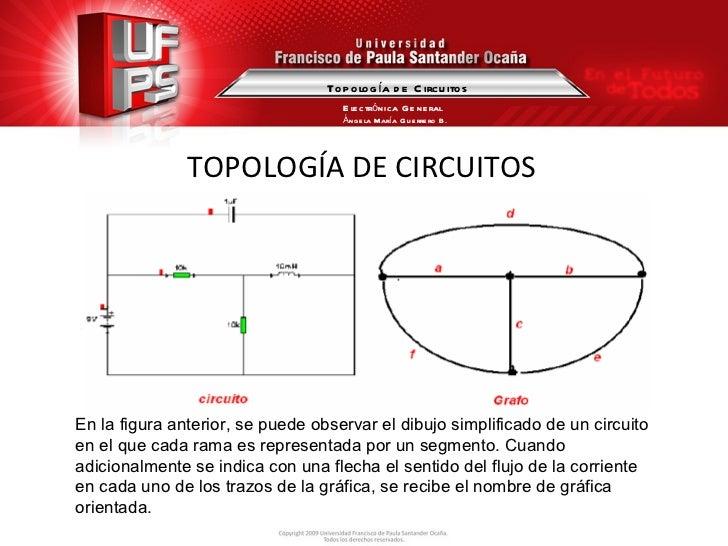 Circuito Que Es : Topologia de circuitos