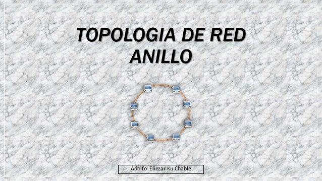 TOPOLOGIA DE RED ANILLO Adolfo Eliezar Ku Chable
