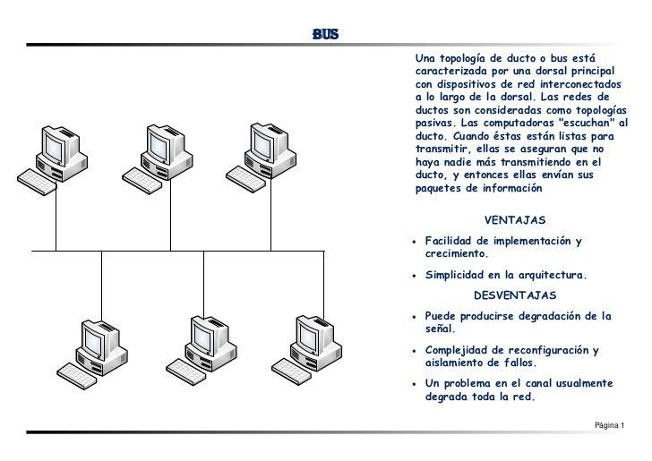 BUS      Una topología de ducto o bus está      caracterizada por una dorsal principal      con dispositivos de red interc...