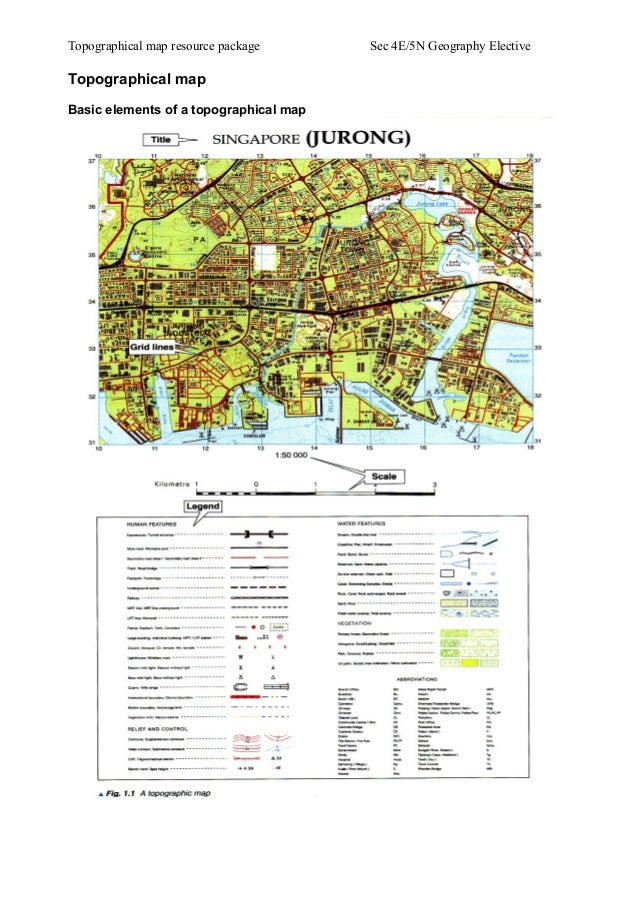 Topo map package w images