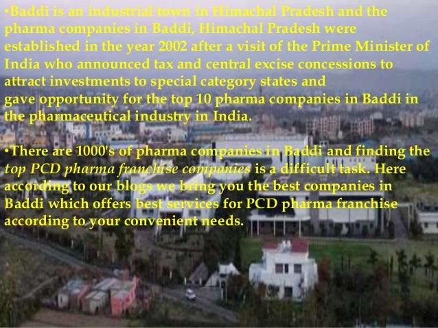 Top 10 Pharma Franchise Companies in Baddi