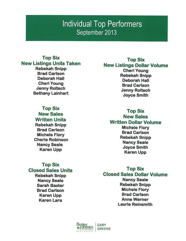 Top Performers - September 2013   BHGREGG - The Woodlands and Magnolia