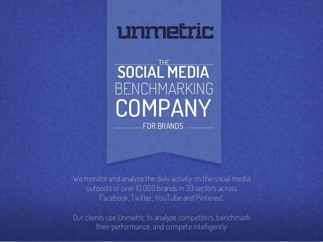 Top Performing US Spirit Brands on Social Media Slide 2