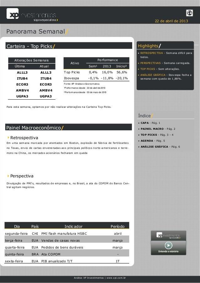 22 de abril de 2013Panorama Semanal/Carteira - Top Picks/                                                                 ...