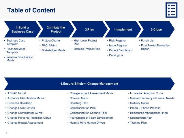 Project Management Toolkit: Frameworks, Tools & Templates Slide 3