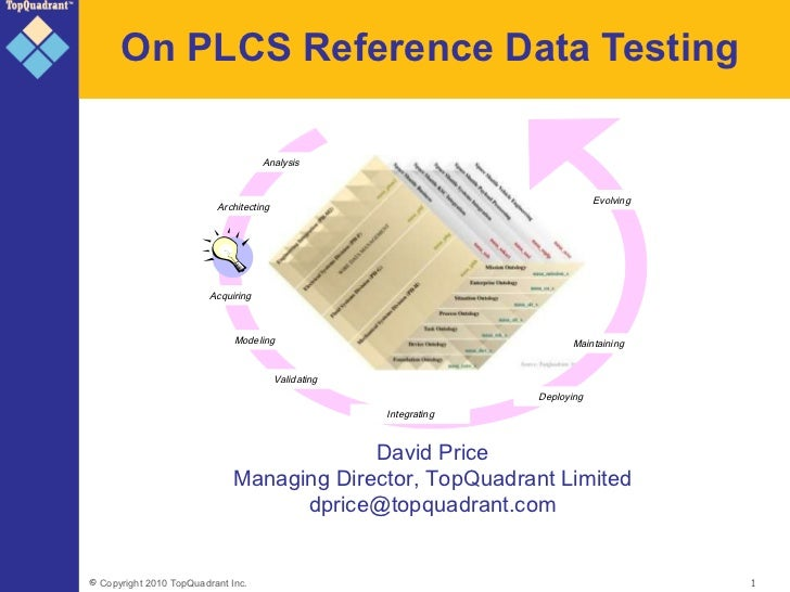 On PLCS Reference Data Testing David Price Managing Director, TopQuadrant Limited [email_address] Analysis Validating Main...