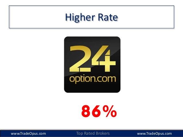 Top rated binary options brokers статистика валютного рынка forex
