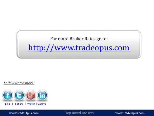 Top 10 us binary options brokers