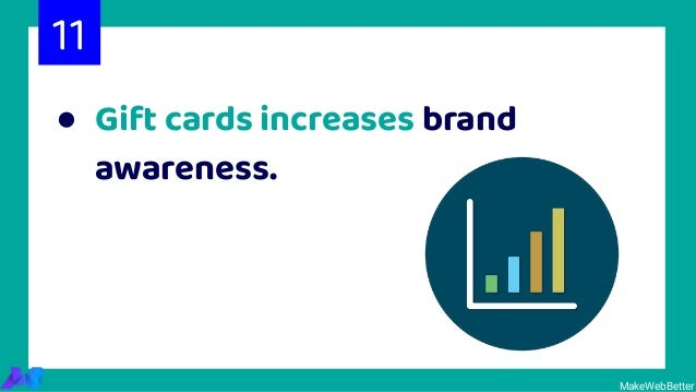 ● Gift cards increases brand awareness. MakeWebBetter 11