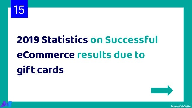 2019 Statistics on Successful eCommerce results due to gift cards MakeWebBetter 15